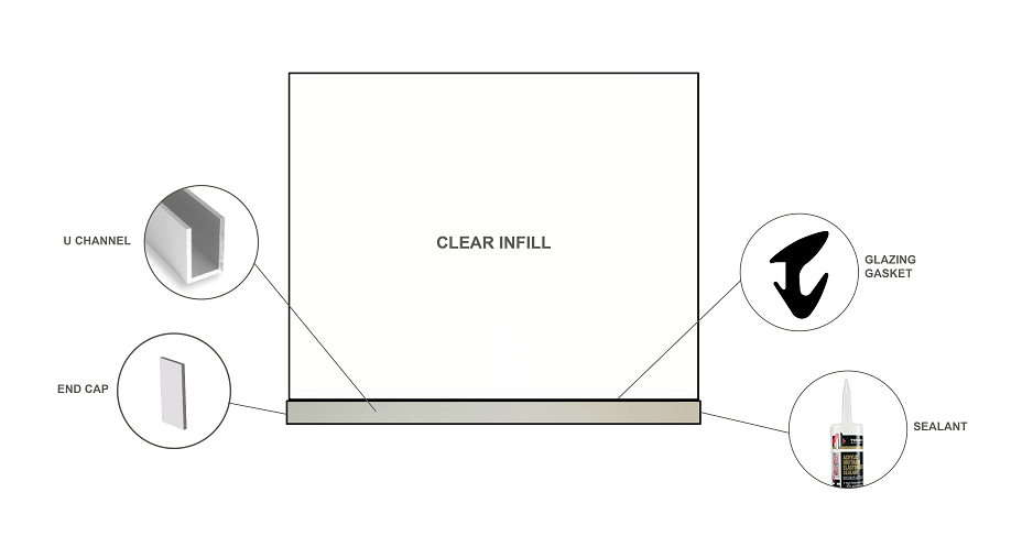 Edge-Supported Safety Shield System Diagram