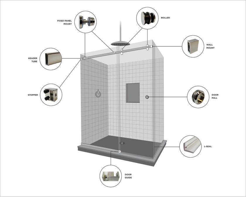 Harmony Shower Door System Diagram