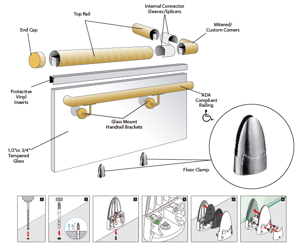 Floor Clamp Systems