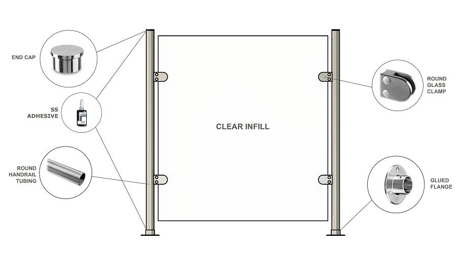 Round Post Safety Shield System Diagram