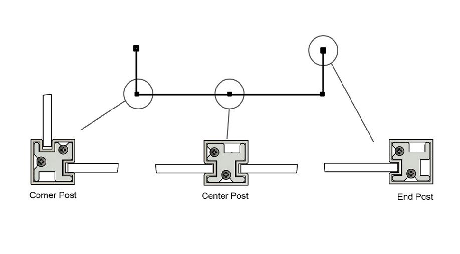 Partition Post System Diagram2